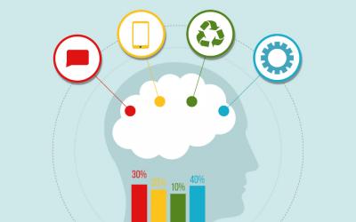 ¿Qué es la psicología del color y cómo podemos aplicarla en un Sitio Web?