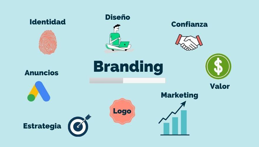 como hacer una estrategia de branding