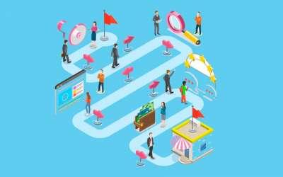 ¿Qué es el Customer Journey y cómo crearlo para eCommerce?